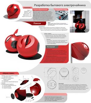 Разработка дизайна бытового электрочайника